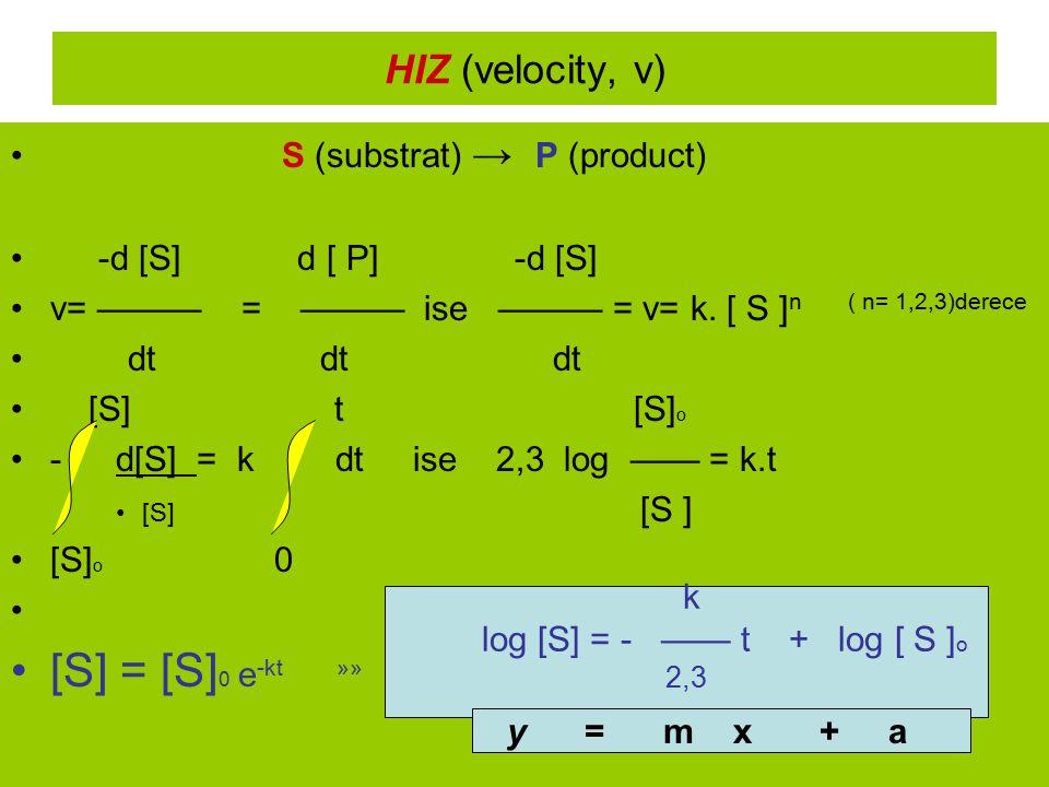 [S] = [S]0 e-kt »» HIZ (velocity, v) S (substrat) → P (product)